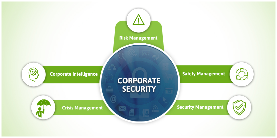 Corporate Security Tips For Executives And Staff From Comodo